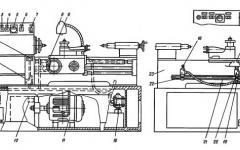 Испытания токарного станка УТ16