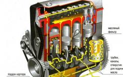 Схема поршней двигателя