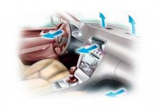 Удаление бактерий из автомобильного кондиционера